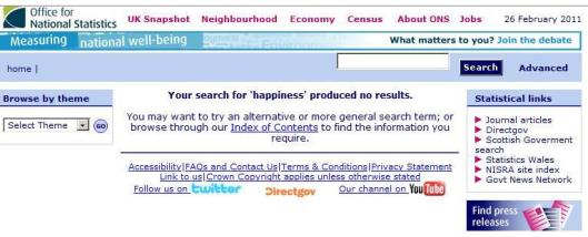 """ONS web page showing search result - """"your search for happiness produced no results"""""""